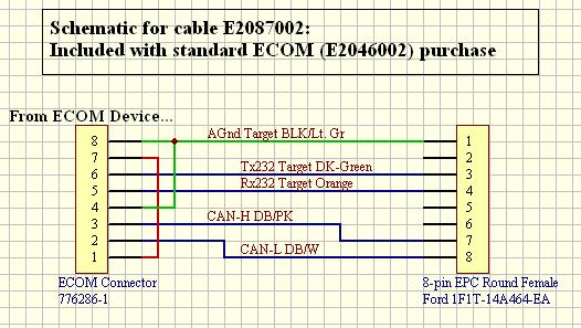 Reference schematic for the E2087002 cable
